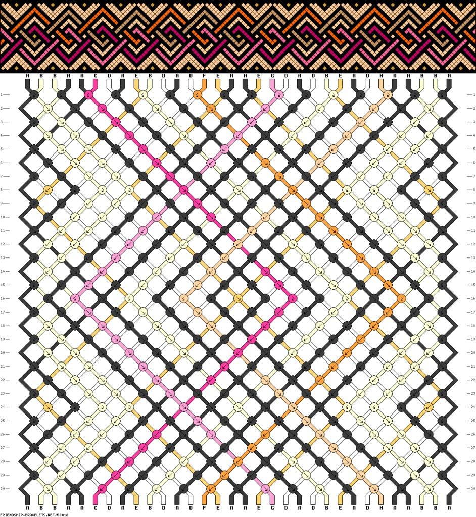 Плетение фенечки с прямым плетением схемы