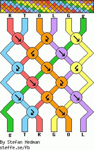 Схема плетения фенечек из 8 ниток