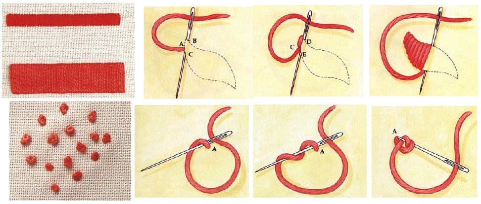 Вышивка ниткой как сделать